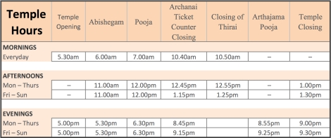 Temple opening hours